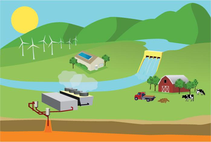 WhyGreen Renewable101 Renewable Energy 101
